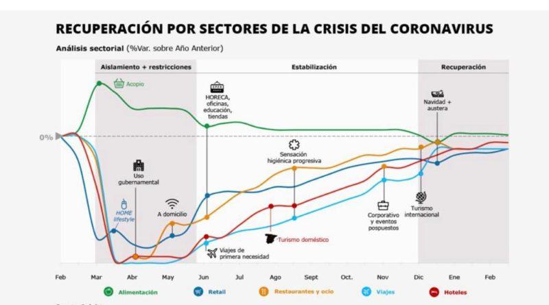 Nota de Prensa: UPYD pide más medidas económicas de emergencia ante la crisis sanitaria